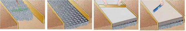 Come creare il fondo e la gettata
