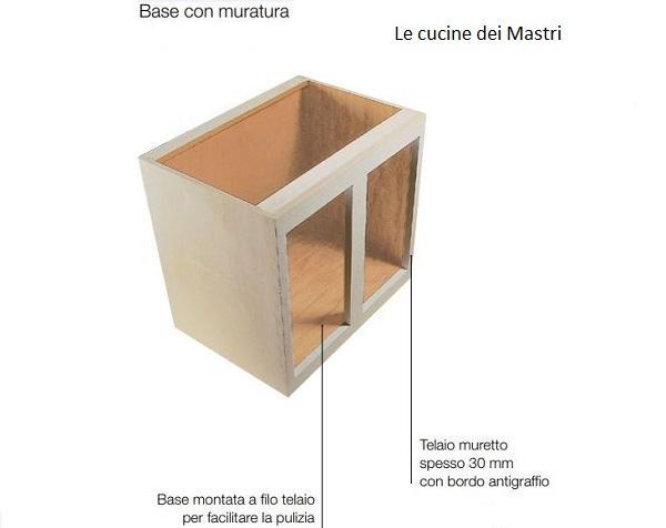 Struttura prefabbricata per cucine in muratura, Le cucine dei Mastri