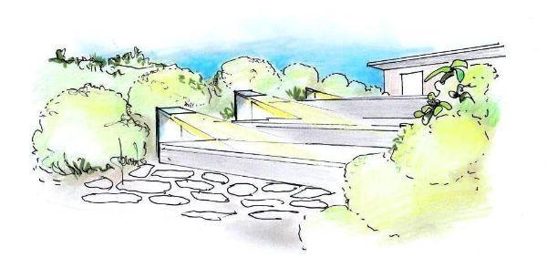 Faretti da giardino direzionali per evidenziare scalinate