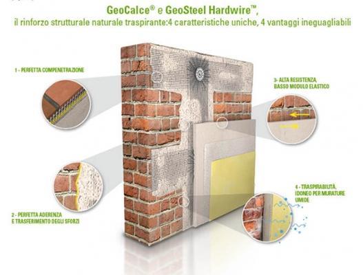 Rinforzo struttura Geocalce Geosteel hardwire kerakoll