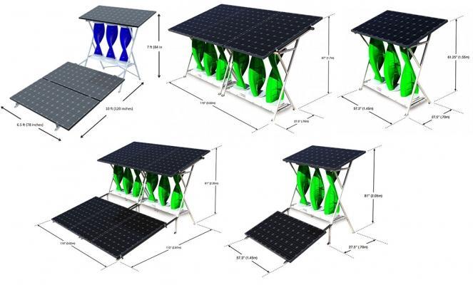 Generatore minieolico e fotovoltaico My SolarMill di WindStream Technologies