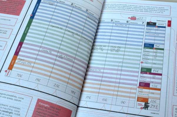Kakebo: metodo gipponese per monitorare i costi di casa