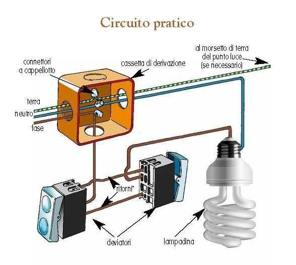 Circuito pratico di accensione punto luce