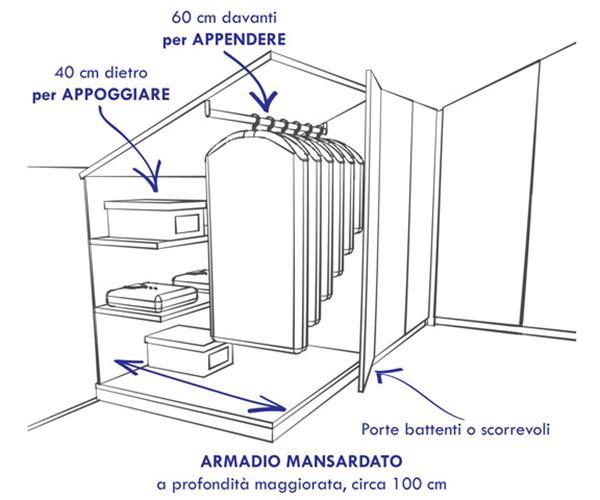 Armadi su misura - Massimo Griggio
