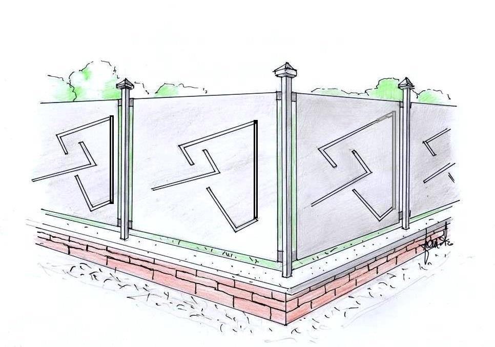 Recinzioni a pannelli modulari in metallo: disegno progettuale