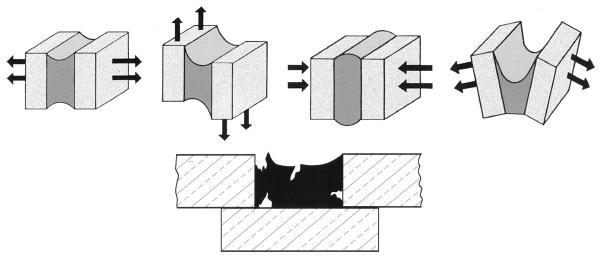 Comportamento di una sigillatura infissi in silicone al movimento delle parti, by PosaClima