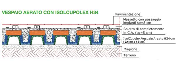 Sezione di un vespaio aerato con IsolCupolex di Pontarolo Engineering