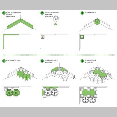 Montaggio dell'isolamento con igloo IsolCupolex di Pontarolo Engineering