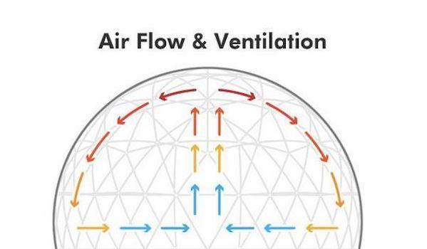 Igloo da giardino: sistema di ventilazione - Design e foto by Garden Igloo GmbH