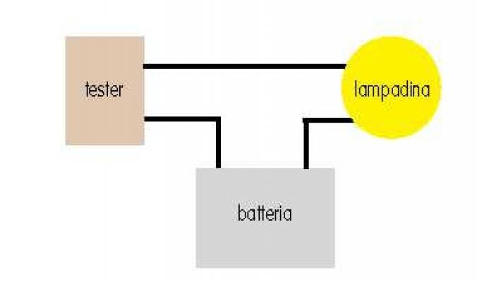 Schema di misurazione della corrente
