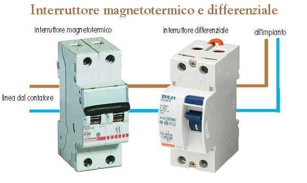Interruttore magnetotermico e differenziale
