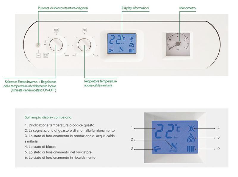 Caldaia a condensazione Eco Wind, pannello di controllo - Ariel Energia