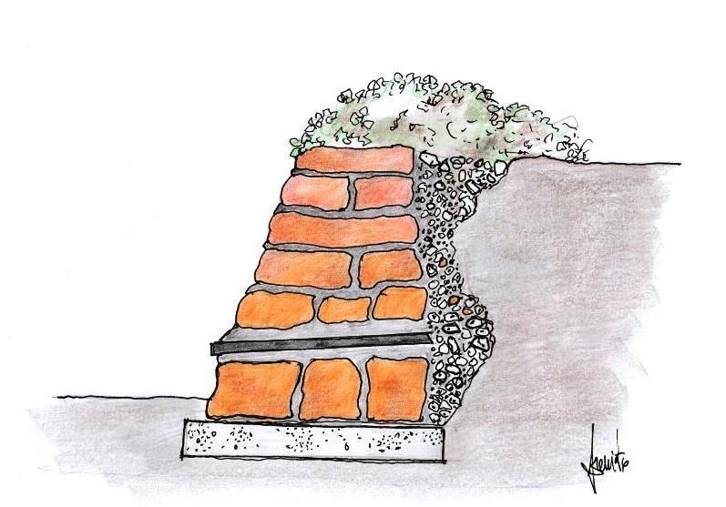 Muretti contenimento in pietra: sezione