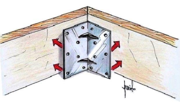 Fissaggio del legno: pratici sistemi fai da te