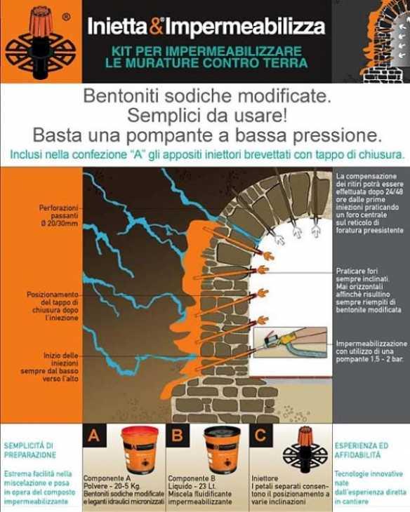 Impermeabilizzazione muri controterra kit Inietta&Impermeabilizza - Tecno Red