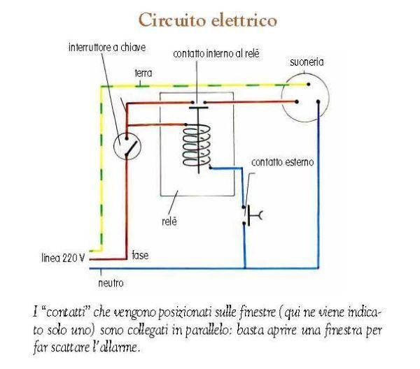 Schema circuito elettrico