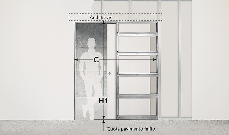 Calculate the dimensions of a sliding door counter frame