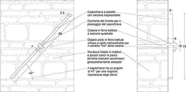 Rilievo di un capochiave tradizionale a paletto (arch. Elena Matteuzzi)