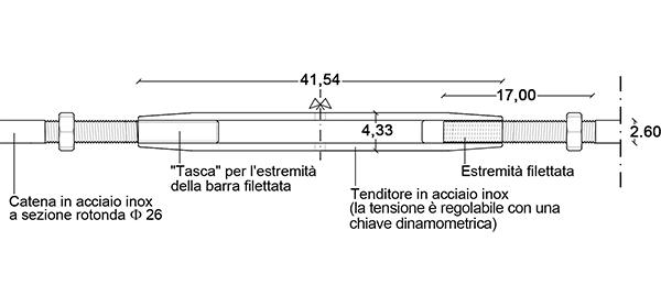 Tenditore per catena antisismica (arch. Elena Matteuzzi)