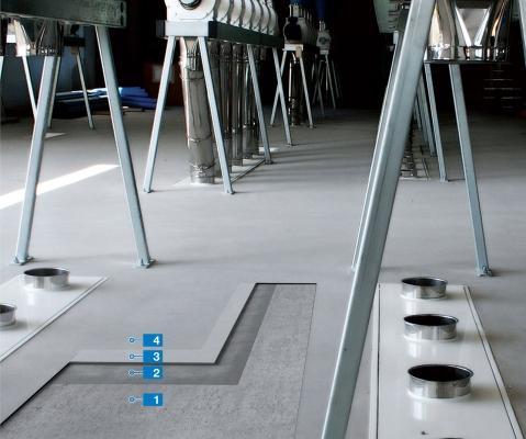 Ci sono sistemi utilizzabili anche su riscaldamento a pavimento