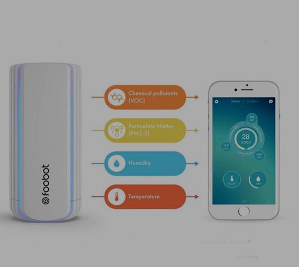 Misuratore foobot e app di controllo