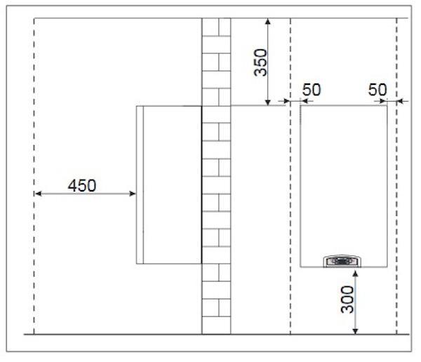 Distanze minime di posizionamento caldaia esterna