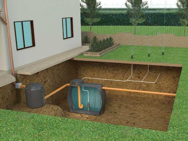 Sistema di raccolta acqua piovana Cordivari