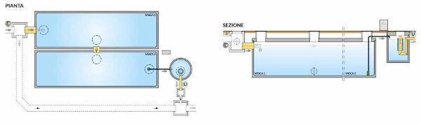 Sistema di recupero acque piovane Meteo Tank