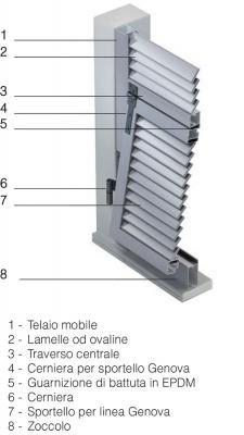 Particolare delle persiane Genova in alluminio di Metra