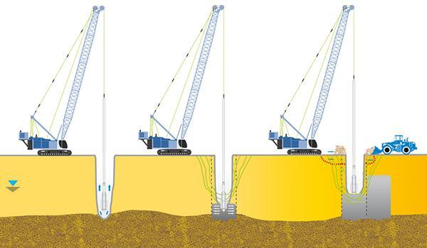 Il consolidamento del terreno con la vibrocompattazione, by Trevi