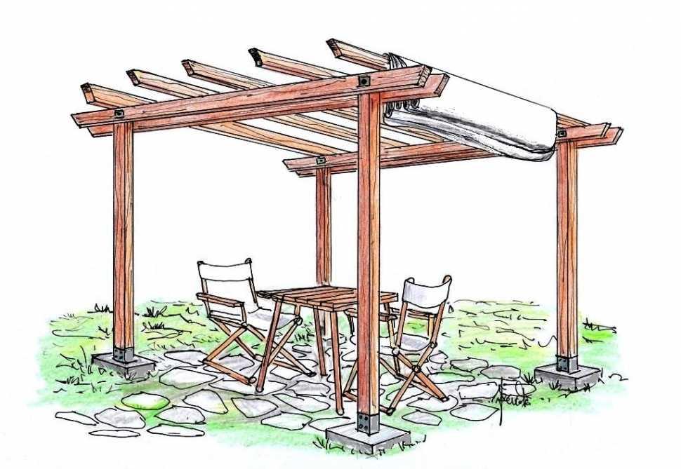 Pergola in legno autoportante da giardino: disegno di progetto