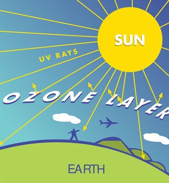 Azione dell'ozono in natura