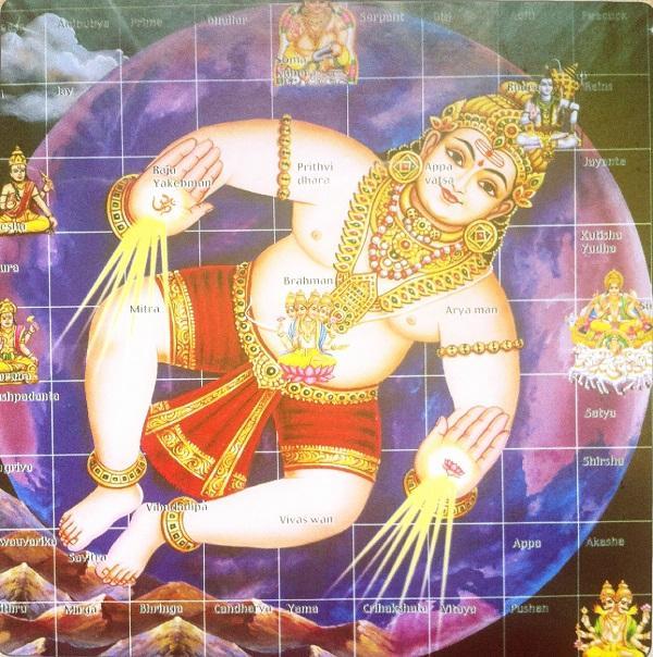 Il Vastu Purusha è il mandala della casa