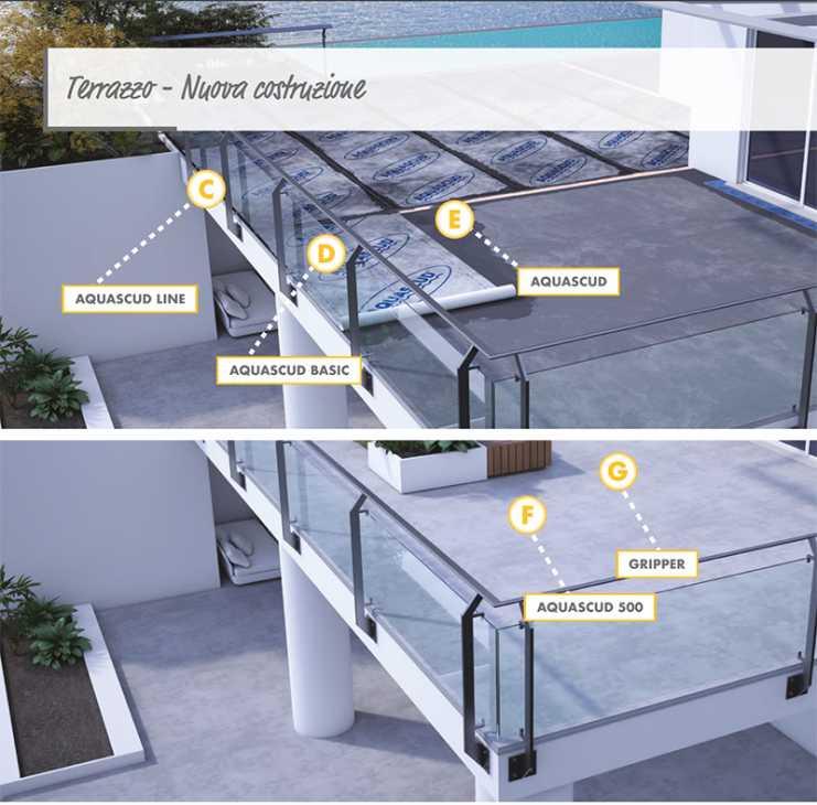 Impermeabilizzare terrazzo nuova costruzione Volteco
