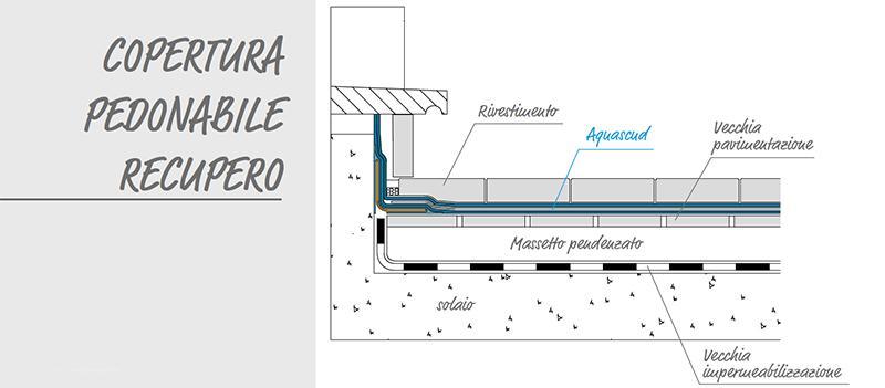 Impermeabilizzazione copertura ristrutturazione Volteco