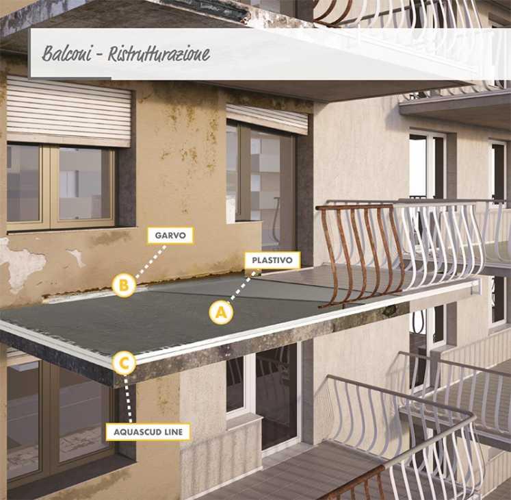 Soluzione impermeabilizzante balcone Volteco