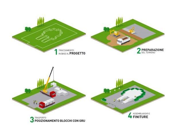 Modulo Beton, sistema modulare prefabbricato per rifiuti differenziati urbani