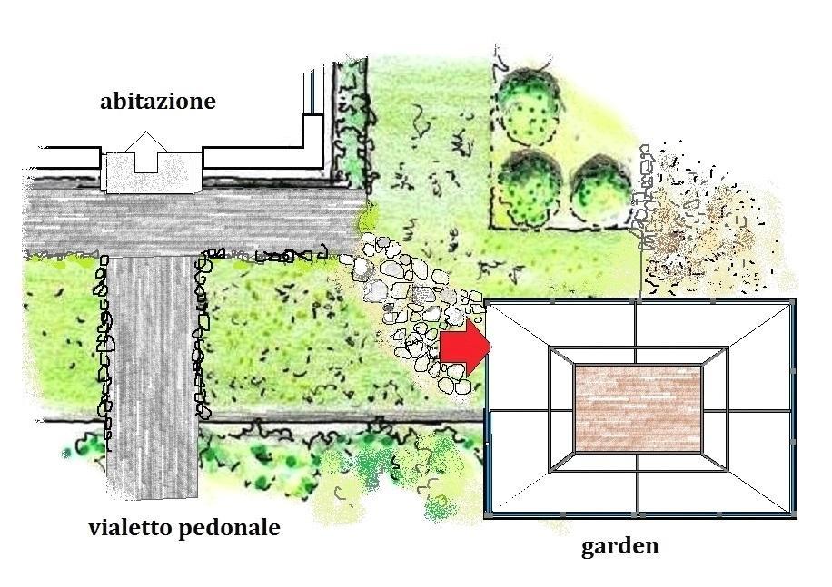 Progetto garden per outdoor villetta residenziale