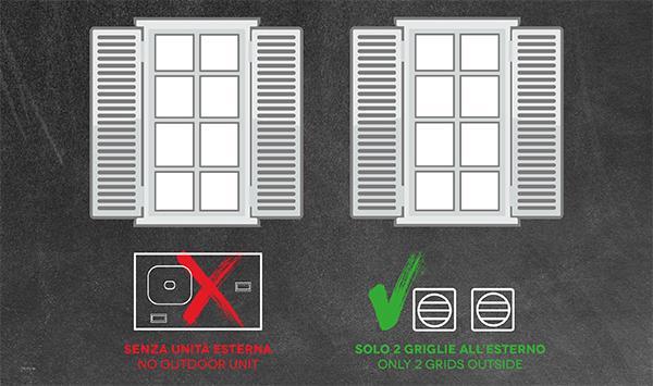 Impatto visivo dei condizionatori senza unità esterna, by Argoclima