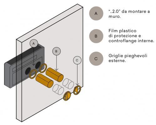 Schema di montaggio del condizionatore senza motore esterno 2.0 di Innova