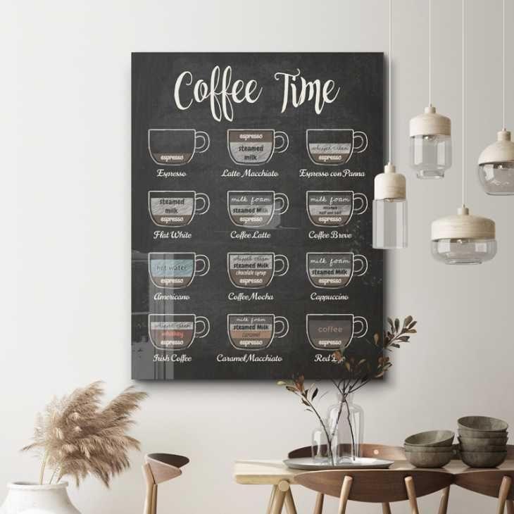 Coffee time di Typobox stampa su tessuto su Posterlounge.it