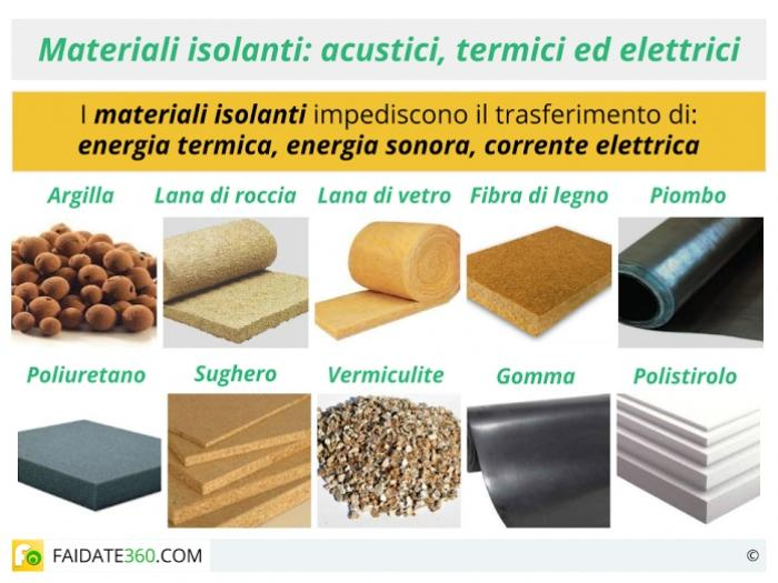 Materiali isolanti tipologie