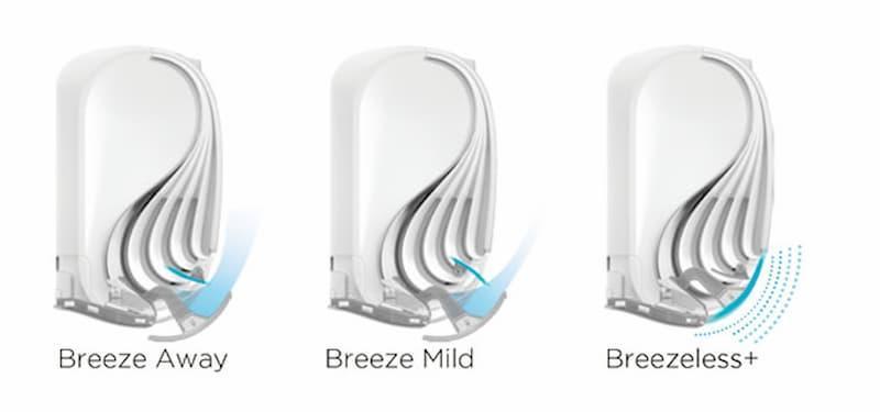 Caratteristiche del climatizzatore Brezeeless+ di Midea