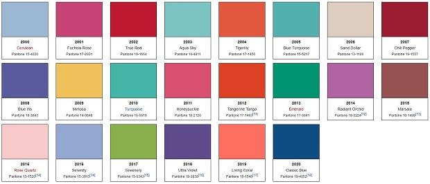 Da Pantone i vari Color of the Year a partire dal 2000