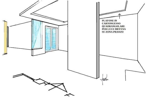 Zona pranzo - cucina controsoffitto luce diffusa