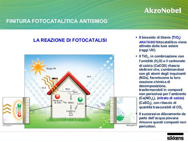 Sikkens_ Alpha Aeroxane: schema azione fotocatalitica.