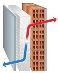 Involucro degli edifici esistenti - Cappotto termico esterno prezzi ...