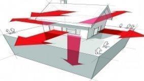Soluzioni per coibentazione e ponti termici