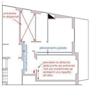 Rilievo di un appartamento for Disegnare un appartamento