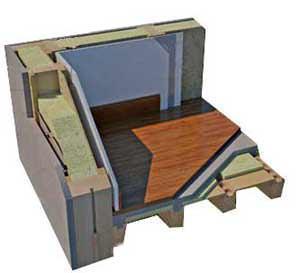 Legno e calcestruzzo per le costruzioni future: Il sistema pareti aria